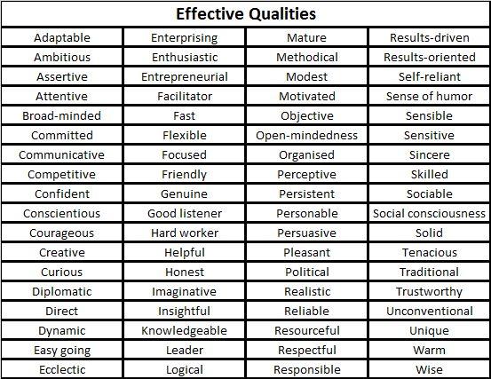 Effective Qualities