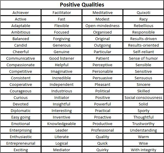 Positive Words To Describe Yourself Fragments Of Mirrors